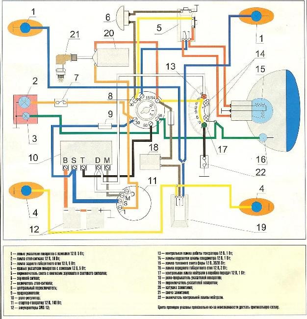 chezeta-502-1