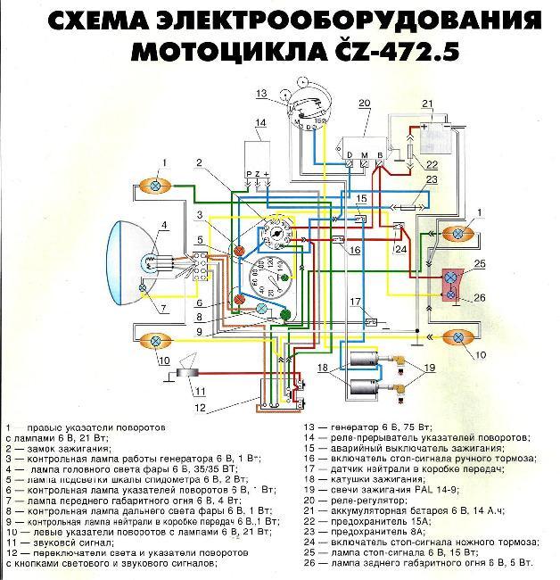 cz-472-5
