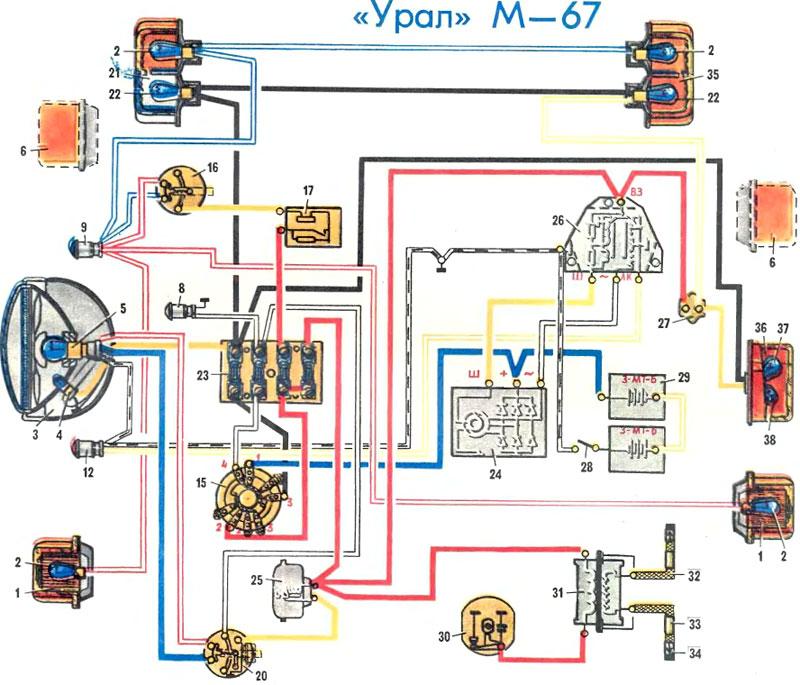 Схема генератора мотоцикла Урал